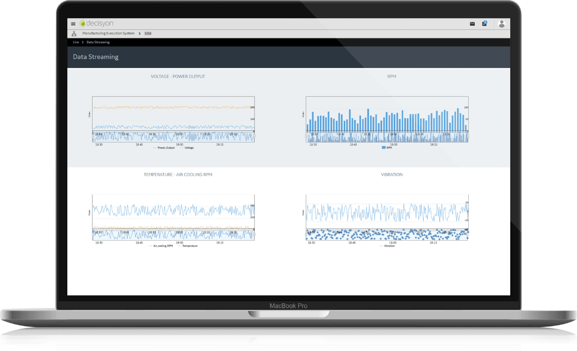 Industry 4.0 Manufacturing Dashboard