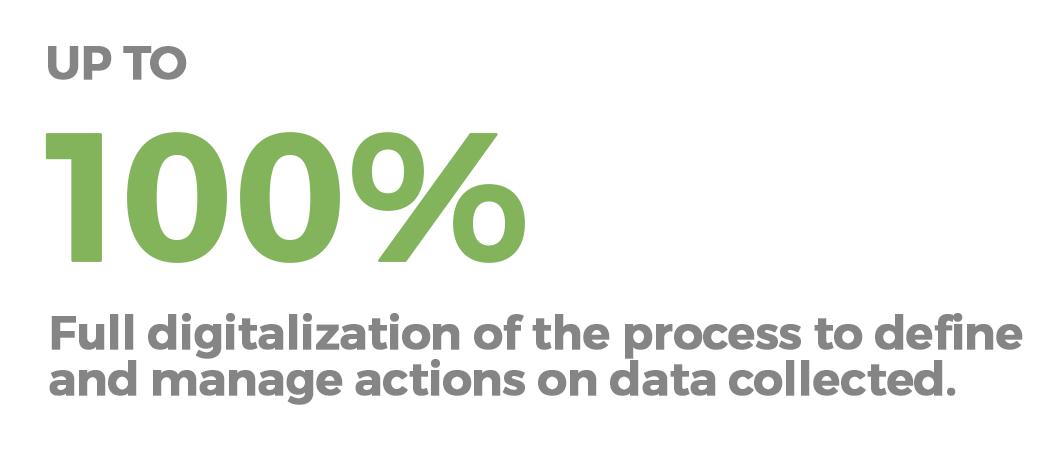 100 digitalization of the process