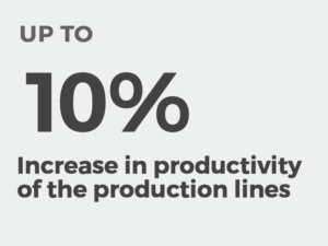 business-impact-increase-productivity-2