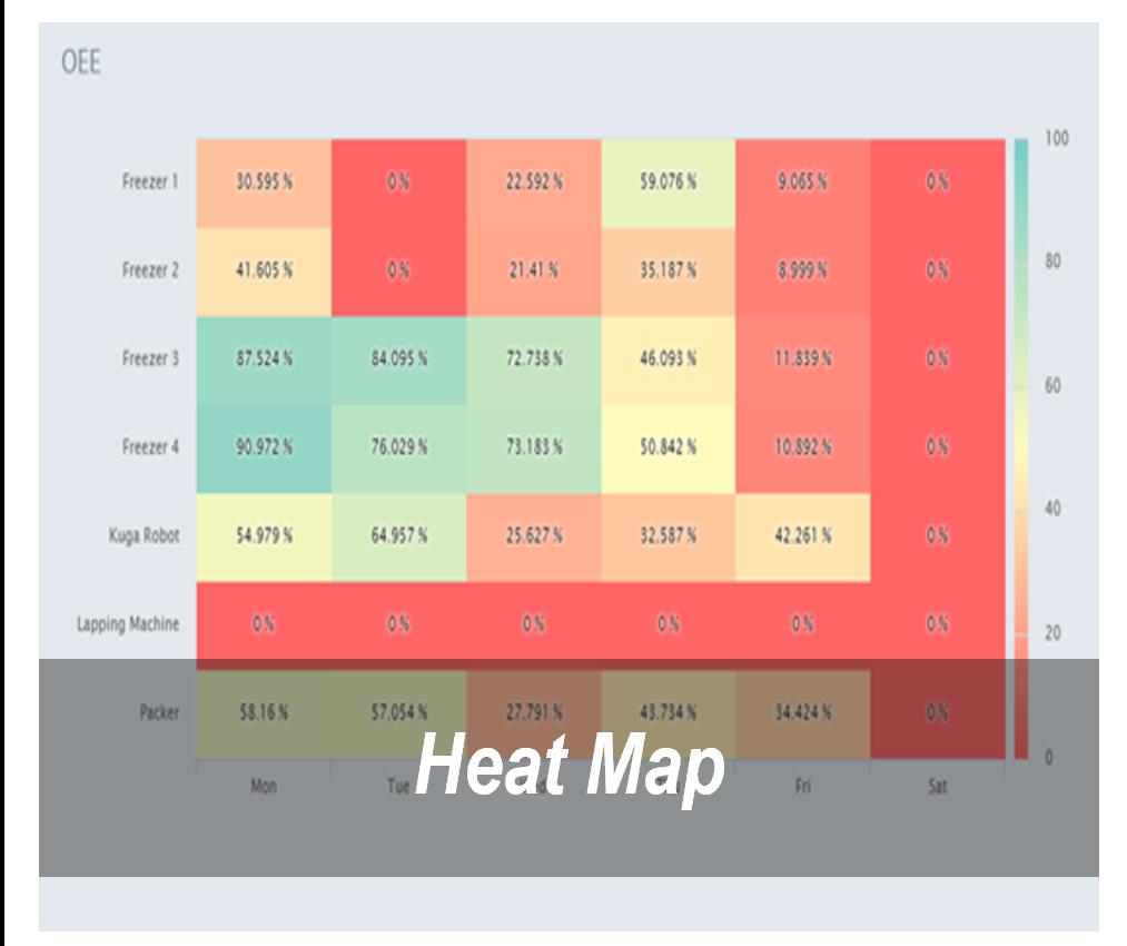 heat map widget