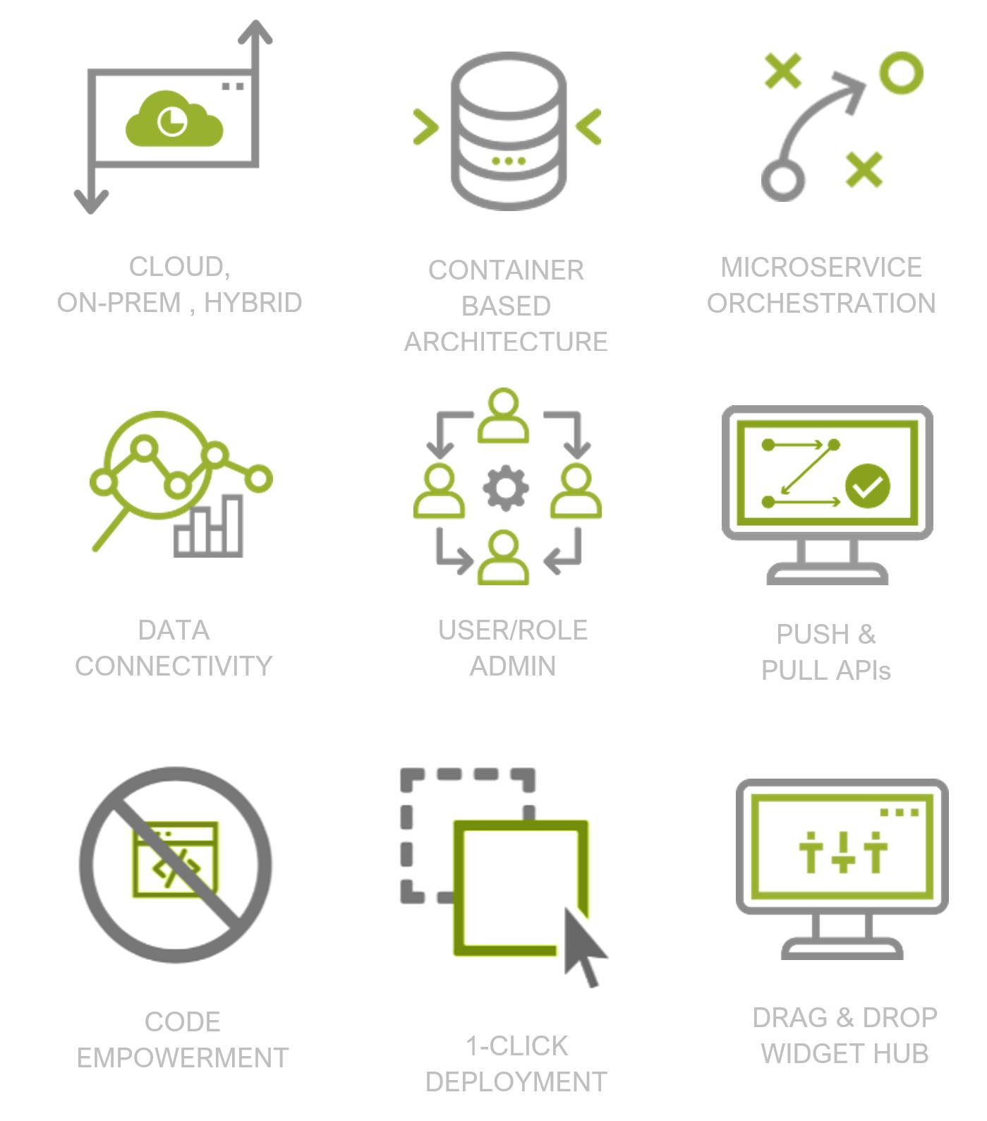 Platform Features Icons